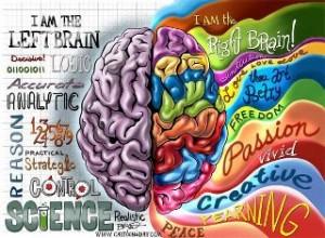 right brain.