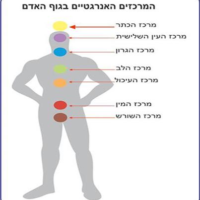 טיפול אישי למיחושי הגוף -העברת היסודות בין המרכזים האנרגטיים